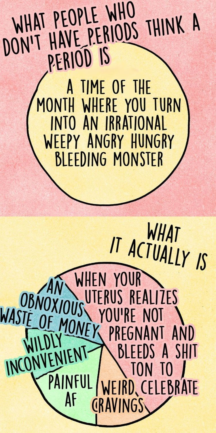 Font - WHAT PEOPLE WHO DON'T HAVE PERIODS THINK A PERIOD IS A TIME OF THE MONTH WHERE YOU TURN INTO AN IRRATIONAL WEEPY ANGRY HUNGRY BLEEDING MONSTER WHAT IT ACTUALLY IS WHEN YOUR ANUTERUS REALIZES OBNOXIOUS YOU'RE NOI WASTE OF MONEY, PREGNANT AND WILDLY INCONVENIENT- PAINFUL WEIRD, CELEBRATE AF CRAVINGS TON TO