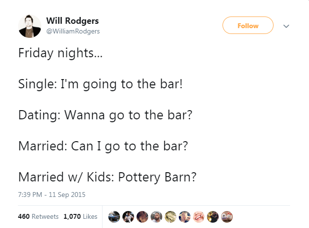 Text - Will Rodgers Follow @William Rodgers Friday nights.. Single: I'm going to the bar! Dating: Wanna go to the bar? Married: Can I go to the bar? Married w/ Kids: Pottery Barn? 7:39 PM - 11 Sep 2015 460 Retweets 1,070 Likes