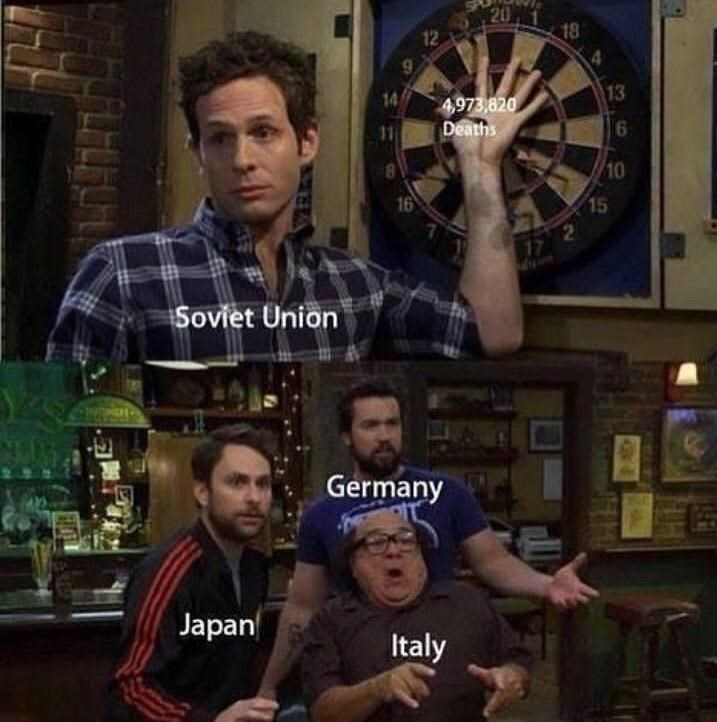 Always Sunny meme about number of Soviet Union deaths during World War 2