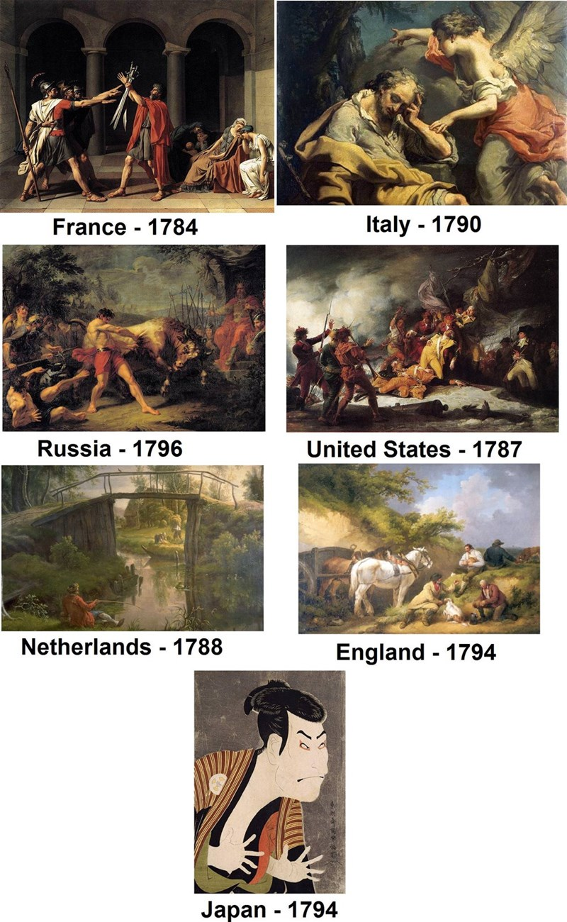 history meme comparing works of art in different countries around the 18th century