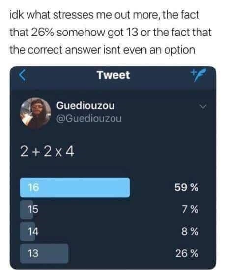 Text - idk what stresses me out more, the fact that 26% somehow got 13 or the fact that the correct answer isnt even an option Tweet Guediouzou @Guediouzou 2+ 2x 4 16 59 % 7% 15 8% 14 13 26%