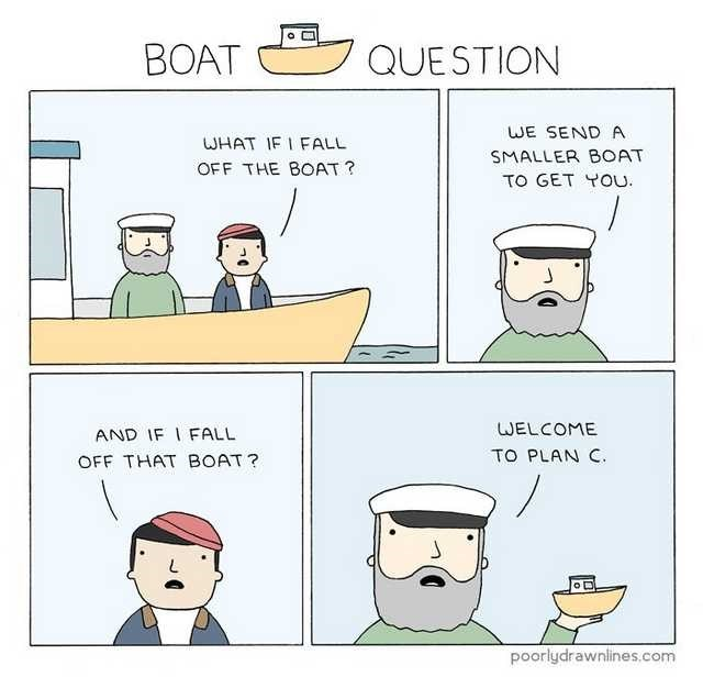 webcomic about what happens if you fall off the boat