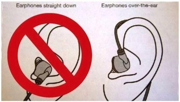 Audio equipment - Earphones straight down Earphones over-the-ear
