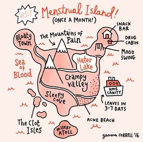 Text - Menstrual Island! VISIT (ONCE A MONTH!) SNACK BAR The Mountains of Town Bloaty DRUG CABIN Pain MooD SWING Hater Lake Crampy Sea of Blood vally HMS SANITY Sleepy cove LEAVES IN 3-7 DAYS The Clot Isles ACNE BEACH ISERY ATOLL gamma CORRELL 'I6