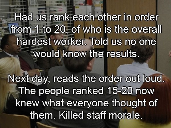crazy boss - Text - Had us rank each other in order from 1to 20 of who is the overall hardest worker. Told us no one would know the results. Next day, reads the order out loud The people ranked 15-20 now knew what everyone thought of them. Killed staff morale.