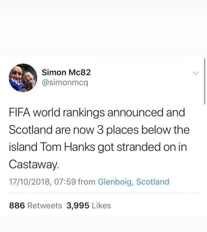 Text - Simon Mc82 @simonmcq FIFA world rankings announced and Scotland are now 3 places below the island Tom Hanks got stranded on in Castaway. 17/10/2018, 07:59 from Glenboig, Scotland 886 Retweets 3,995 Likes