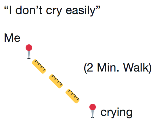 """Caption that reads, """"I don't cry easily"""" with """"men"""" being a two-minute walk from """"crying"""""""
