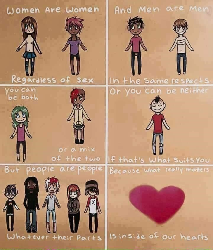 wholesome meme about respecting all genders and types of people
