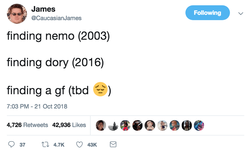Text - James Following @CaucasianJames finding nemo (2003) finding dory (2016) finding a gf (tbd) 7:03 PM - 21 Oct 2018 4,726 Retweets 42,936 Likes ti 4.7K 37 43K >