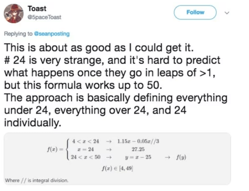 Text - Toast Follow @5paceToast Replying to @seanposting This is about as good as I could get it. #24 is very strange, and it's hard to predict what happens once they go in leaps of >1 but this formula works up to 50. The approach is basically defining everything under 24, everything over 24, and 24 individually. 4<24 1.15-0.05//3 f(z)= -24 24 < 50 27.25 f(u) y=z-25 f(x)e [4, 49 Where //is integral division.