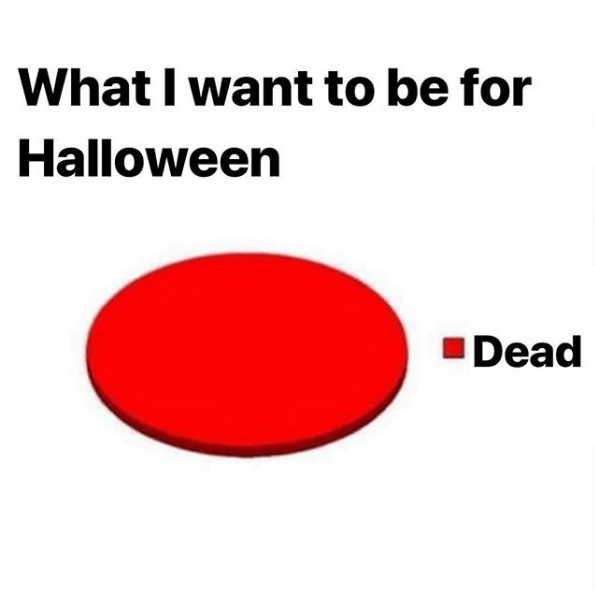 meme about wanting to be dead for Halloween with pie chart graph