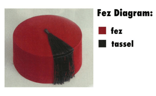 caption that reads, fez diagram and chart represents fez and tassel