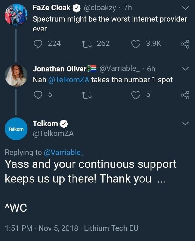 Text - @cloakzy 7h Spectrum might be the worst internet provider FaZe Cloak ever 224 3.9K 2 262 @Varriable_ 6 Nah @TelkomZA takes the number 1 spot Jonathan Oliver 5 5 Telkom Telkom @TelkomZA Replying to@Varriable Yass and your continuous support keeps us up there! Thank you... WC 1:51 PM Nov 5, 2018 Lithium Tech EU