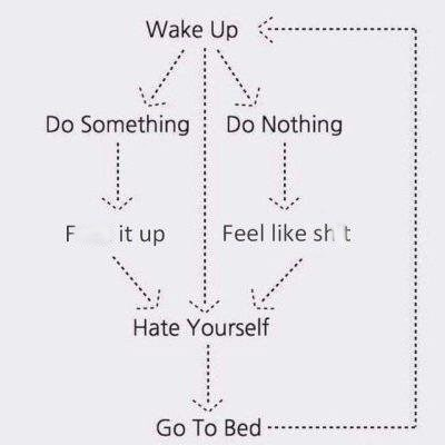 meme image of the unending cycle of waking up, hating yourself and going back to bed.
