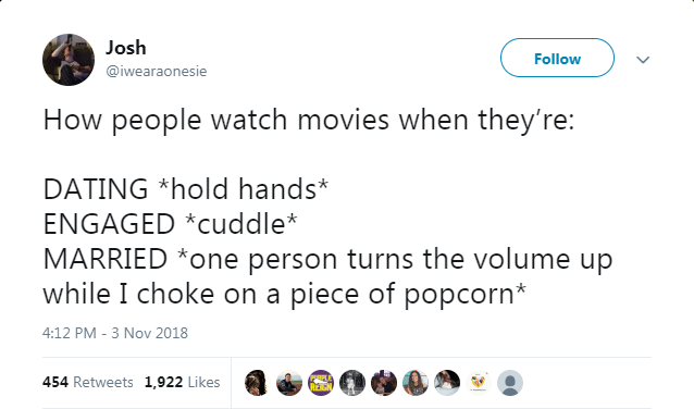 Text - Josh Follow @iwearaonesie How people watch movies when they're: DATING *hold hands* ENGAGED *cuddle* MARRIED *one person turns the volume up while I choke on a piece of popcorn* 4:12 PM - 3 Nov 2018 454 Retweets 1,922 Likes