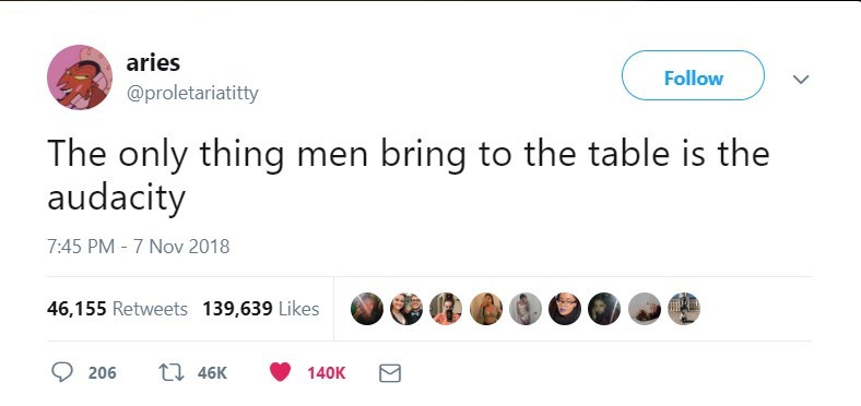 Text - aries Follow @proletariatitty The only thing men bring to the table is the audacity 7:45 PM-7 Nov 2018 46,155 Retweets 139,639 Likes ti 46K 206 140K