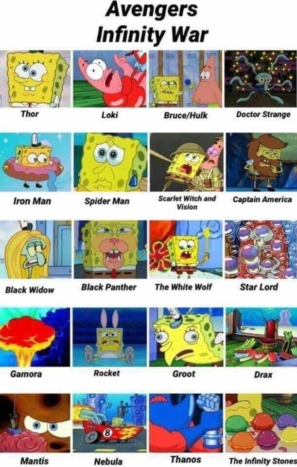 Avengers Infinity War characters imagines as various Spongebob scenes