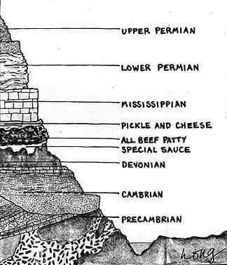 geology meme about the earth's layers having silly food inspired names