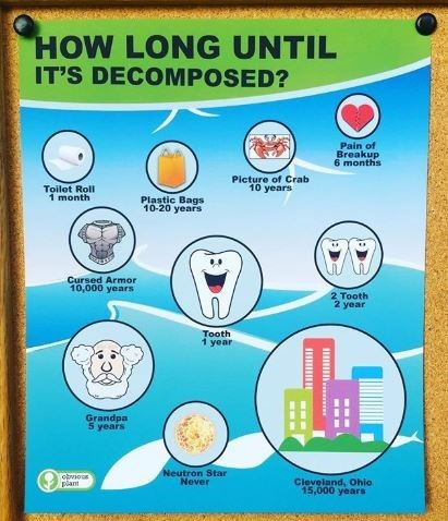 fake poster showing how long it takes random things to decompose