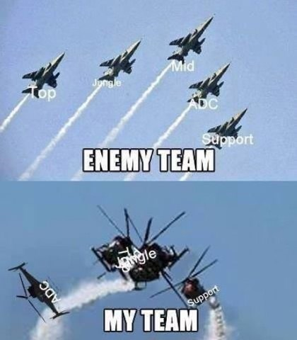 Airplane - Mid Jongle Support ENEMY TEAM e Support MY TEAM ADC