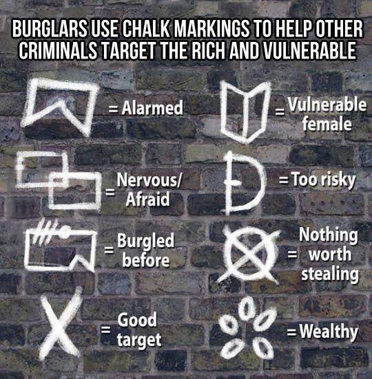 "Caption that reads, ""Burglars use chalk markings to help other criminals target the rich and vulnerable"" above a diagram showing the various markings"