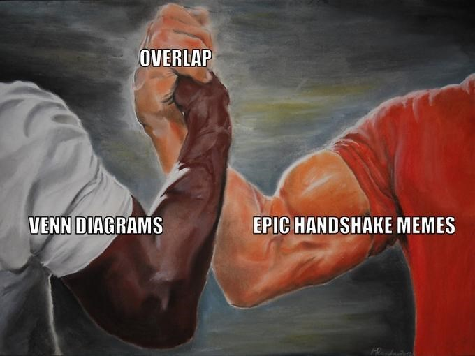 epic handshake meme and Venn diagrams are both used to visualize overlapping