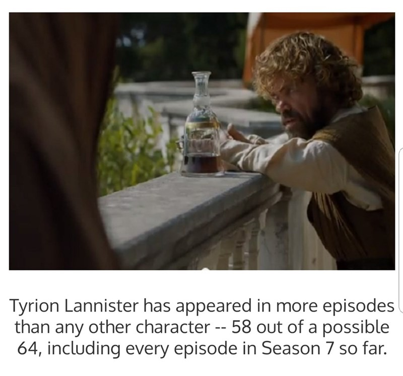 Text - Tyrion Lannister has appeared in more episodes than any other character -- 58 out of a possible 64, including every episode in Season 7 so far.