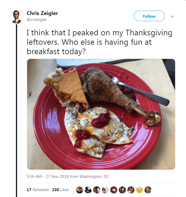 Dish - Chris Zeigler Follow @cnzeigler I think that I peaked on my Thanksgiving leftovers. Who else is having fun at breakfast today? 5:56 AM -27 Nov 2018 from Washington, DC 17 Retweets 230 Likes