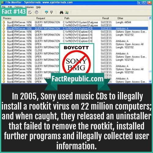 weird fact about Sony tracking users