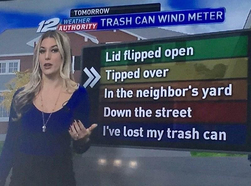 meme about a new anchor describing a trash can wind meter