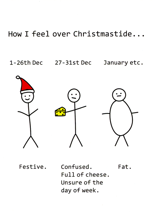 Text - How I feel over Christmastide... January etc 1-26th Dec 27-31st Dec Festive Confused Fat. Full of cheese Unsure of the day of week.