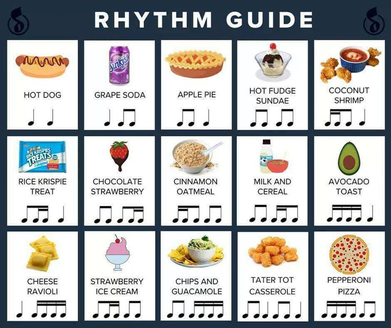 different music notes based on different foods