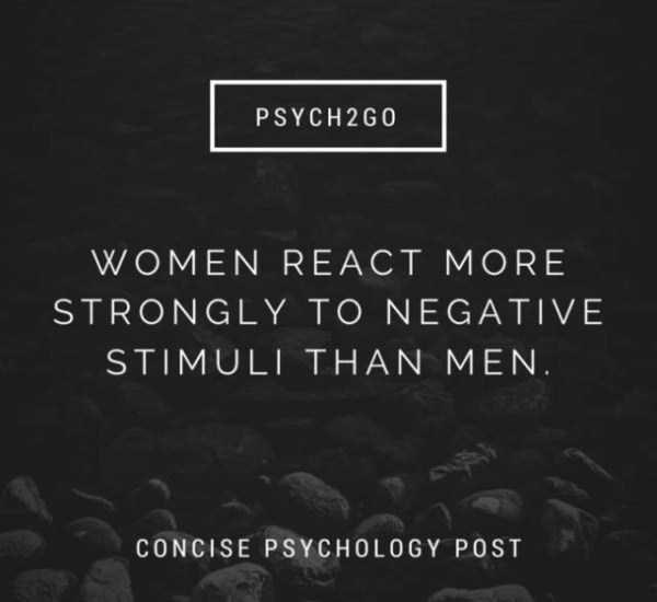 Text - PSYCH 2G0 WOMEN REACT MORE STRONGLY TO NEGATIVE STIMULI THAN MEN. CONCISE PSYCHOLOGY POST