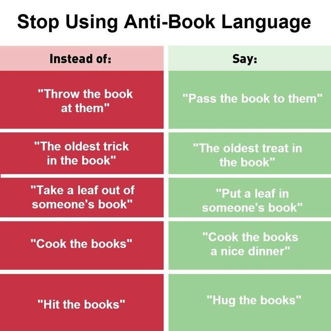 """Text - Stop Using Anti-Book Language Instead of: Say: """"Throw the book """"Pass the book to them"""" at them"""" """"The oldest trick """"The oldest treat in in the book"""" the book"""" """"Take a leaf out of """"Put a leaf in someone's book"""" someone's book"""" """"Cook the books """"Cook the books"""" a nice dinner"""" """"Hug the books"""" """"Hit the books"""""""