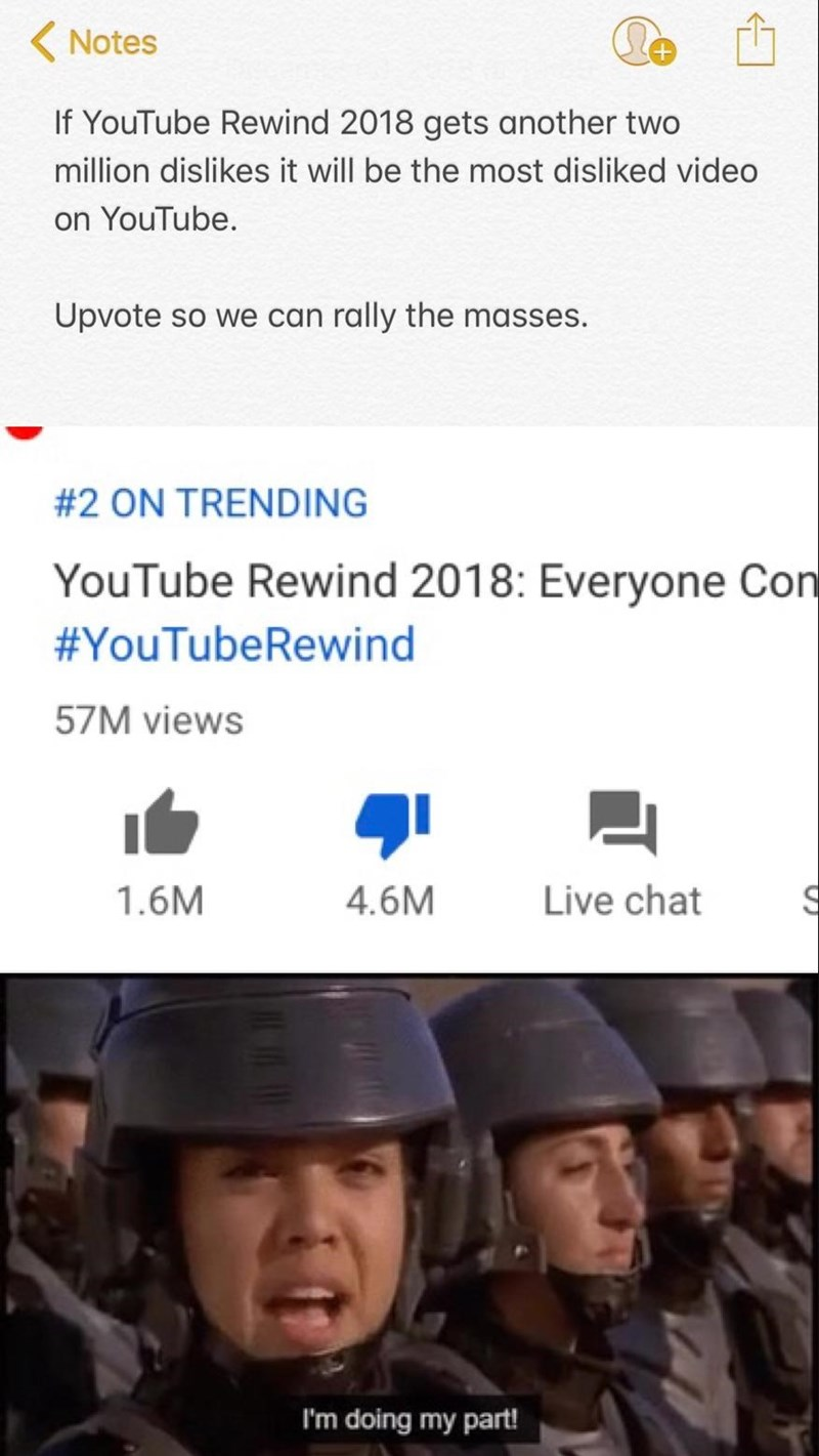 Facial expression - Notes If YouTube Rewind 2018 gets another two million dislikes it will be the most disliked video on YouTube. Upvote so we can rally the masses. #2 ON TRENDING YouTube Rewind 2018: Everyone Con #YouTubeRewind 57M views Live chat 4.6M S 1.6M I'm doing my part!