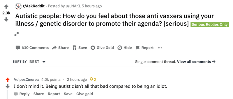 Text - r/AskReddit · Posted by u/LNAKL 5 hours ago 2.3k Autistic people: How do you feel about those anti vaxxers using your illness / genetic disorder to promote their agenda? [serious] Serious Replies Only 610 Comments a Share A Save O Give Gold O Hide F Report .. SORT BY BEST - Single comment thread. View all comments > VulpesCinerea 4.0k points · 2 hours ago 02 I don't mind it. Being autistic isn't all that bad compared to being an idiot. , Reply Share Report Save Give gold
