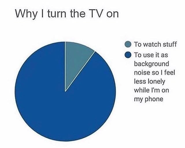 Funny meme about why the tv is turned on.