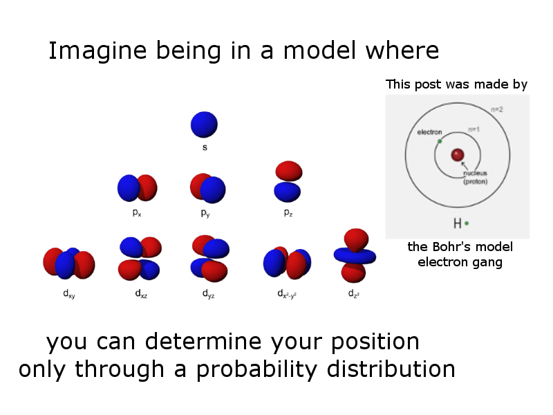 geeky meme about particles