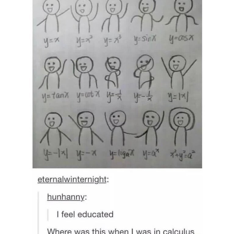 Text - y=tanx yurt y - eternalwinternight: hunhanny: I feel educate Where was this when I was in calculus D