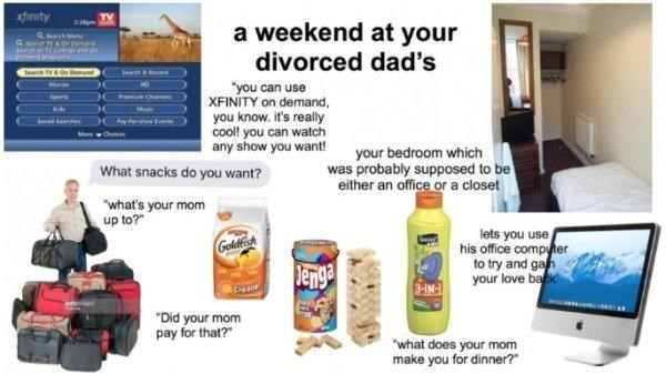 spending time with your dad after divorce starter pack
