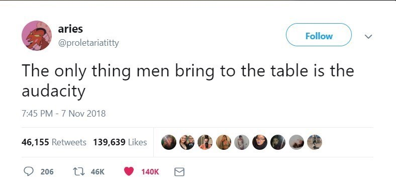 Text - aries Follow @proletariatitty The only thing men bring to the table is the audacity 7:45 PM-7 Nov 2018 46,155 Retweets 139,639 Likes t46K 206 140K