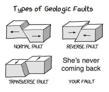 Diagram - Types of Geologic Faults NORMAL FAULT REVERSE FAULT She's never coming back TRANSVERSE FAULT YOUR FAULT