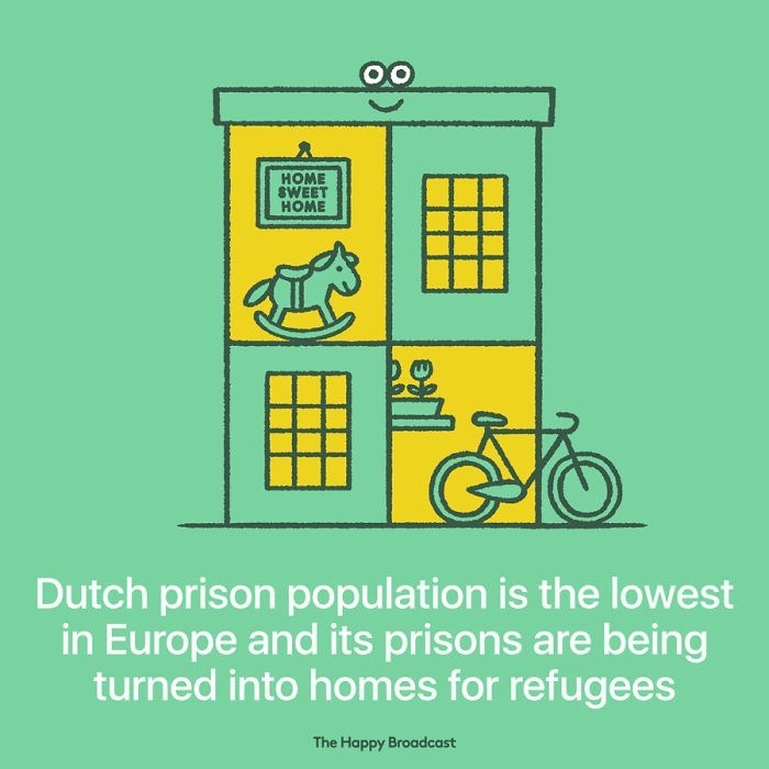 good news - Yellow - HOME SWEET HOME Dutch prison population is the lowest in Europe and its prisons are being turned into homes for refugees The Happy Broadcast