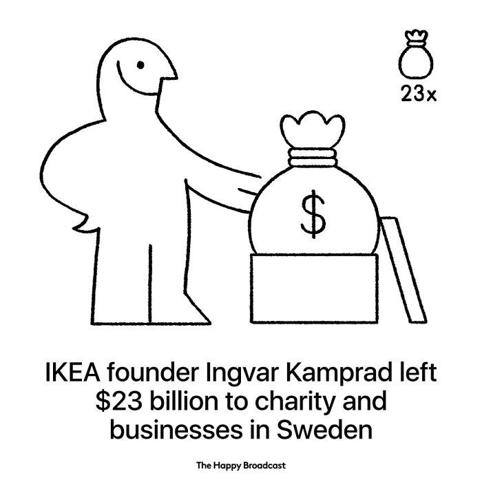 good news - White - 23x $ IKEA founder Ingvar Kamprad left $23 billion to charity and businesses in Sweden The Happy Broadcast