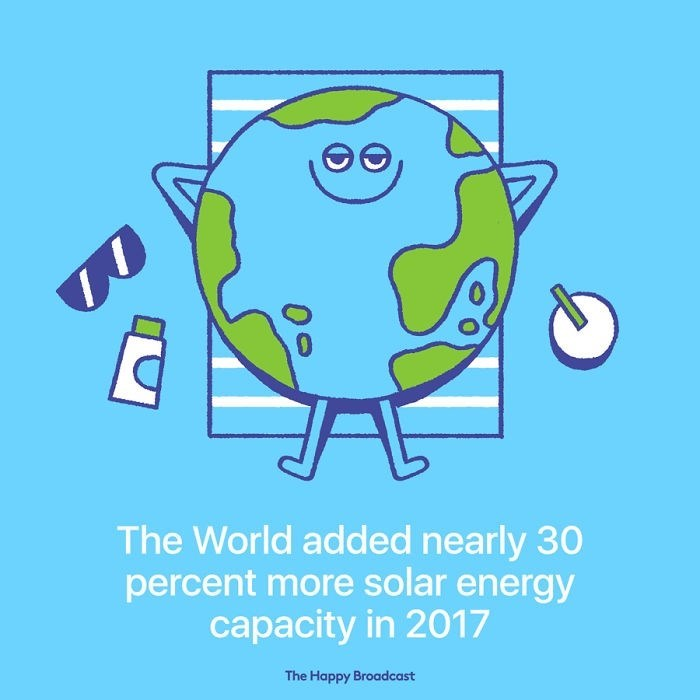 good news - Cartoon - The World added nearly 30 percent more solar energy capacity in 2017 The Happy Broadcast 0