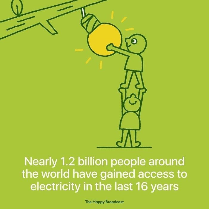 good news - Green - Nearly 1.2 billion people around the world have gained access to electricity in the last 16 years The Happy Broadcast