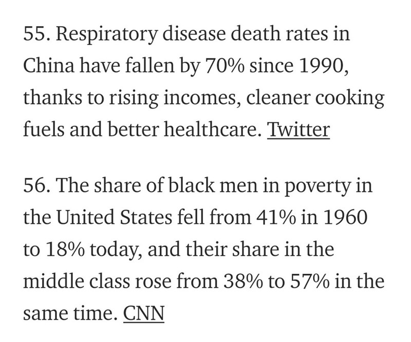 Text - 55. Respiratory disease death rates in China have fallen by 70% since 1990, thanks to rising incomes, cleaner cooking fuels and better healthcare. Twitter 56. The share of black men in poverty in the United States fell from 41% in 1960 to 18% today, and their share in the middle class rose from 38% to 57% in the same time. CNN