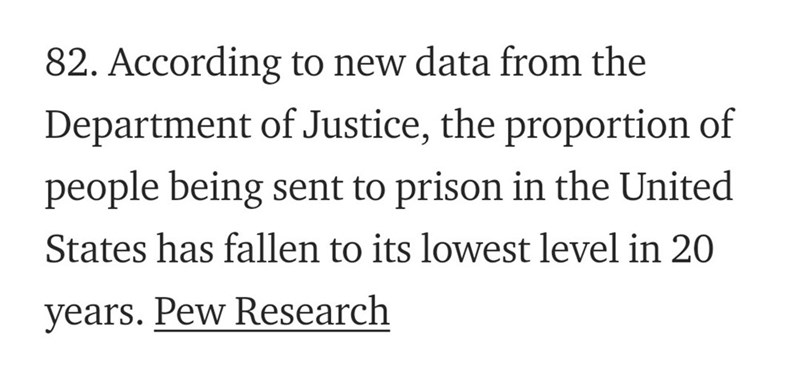 Text - 82. According to new data from the Department of Justice, the proportion of people being sent to prison in the United States has fallen to its lowest level in 20 years. Pew Research