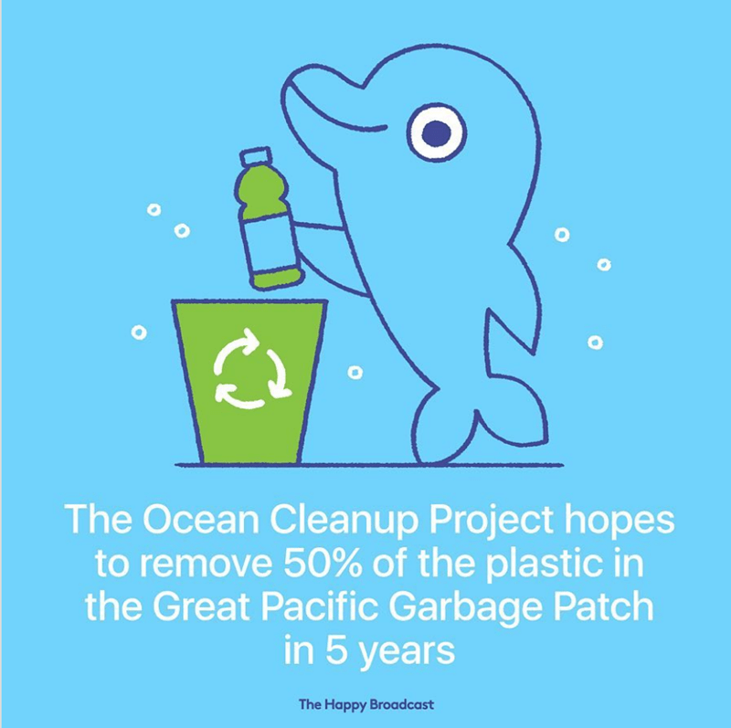 Text - The Ocean Cleanup Project hopes to remove 50% of the plastic in the Great Pacific Garbage Patch in 5 years The Happy Broadcast