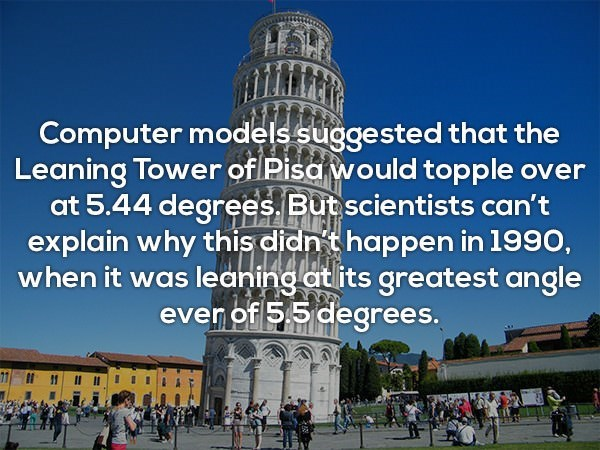 Landmark - Computer models suggested that the Leaning Tower of Pisa would topple over at 5.44 degrees. Butscientists can't explain why this didn't happen in 1990, when it was leaning at its greatest angle everof 5.5 degrees.